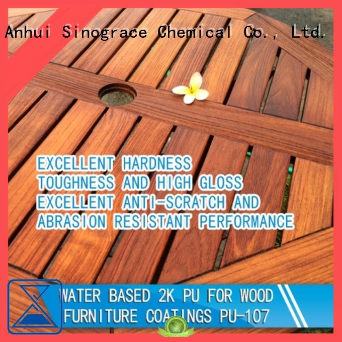 best water based polyurethane for wood floors supplier for wood floors