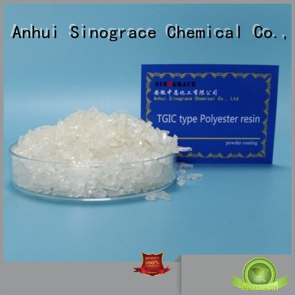 Sinograce Chemical non toxic acrylic polyester resin supplier for material