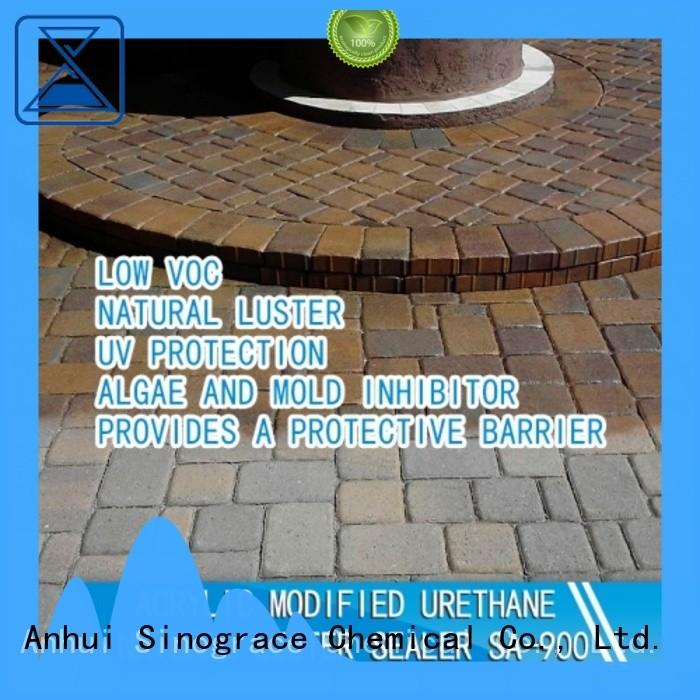 eco-friendly styrene acrylic emulsion for sale for making