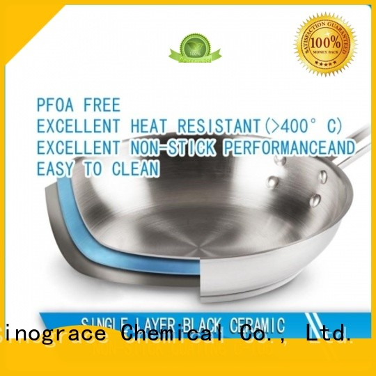 Sinograce Chemical clear ceramic paint protection supplier for making