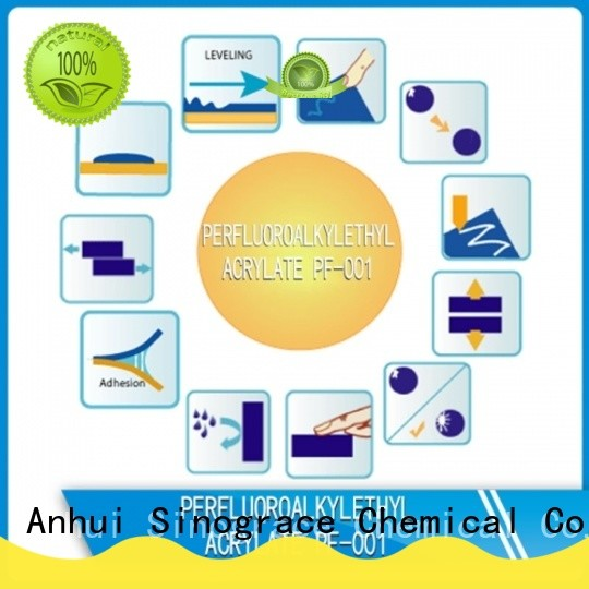 Sinograce Chemical eco-friendly Ethyl Methacrylate supplier for material