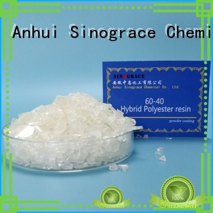 Sinograce Chemical eco-friendly polyester resin price brand for making